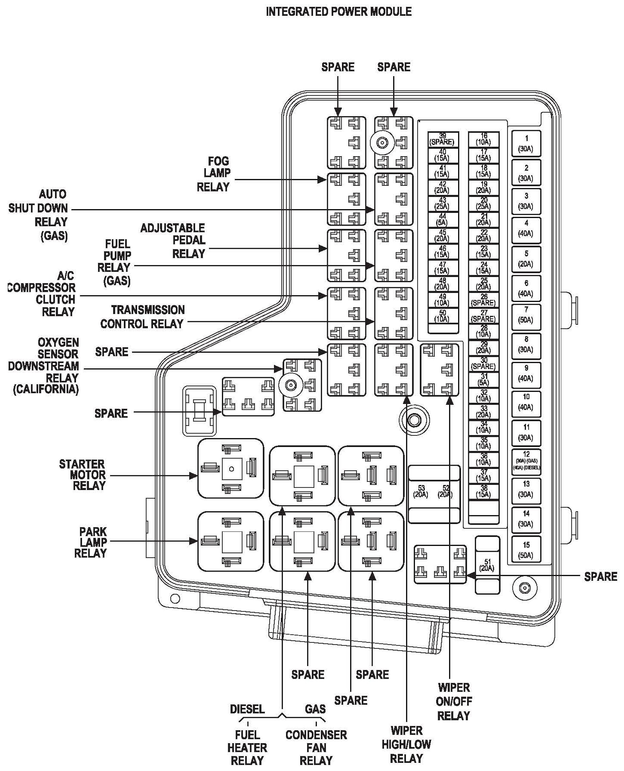 2009 Dodge Ram Interior Fuse Box 1500 Diagram 09 Online Schematic