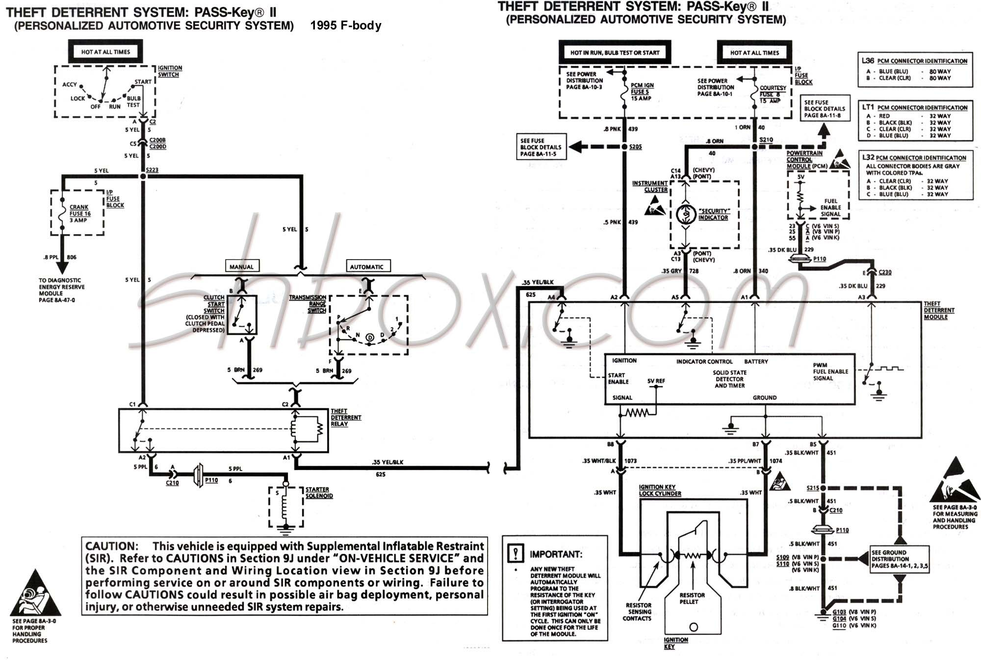 2000 Buick Century Engine Diagram Buick Regal Wiring Diagram Trunk Buick  Wiring Diagrams Instructions Of 2000