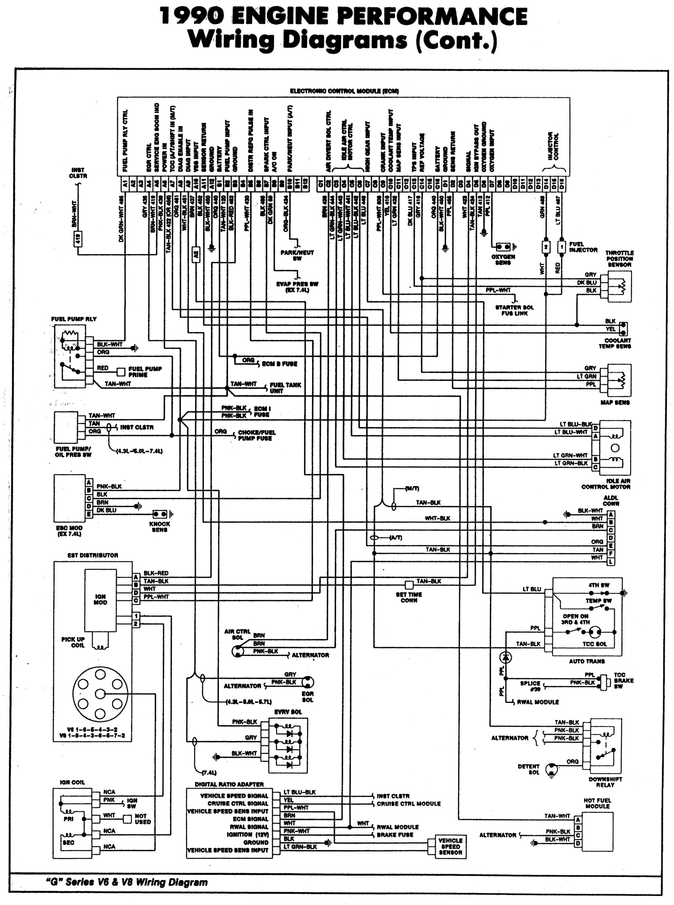 2000 Chevy S10 2 Engine Diagram 1998