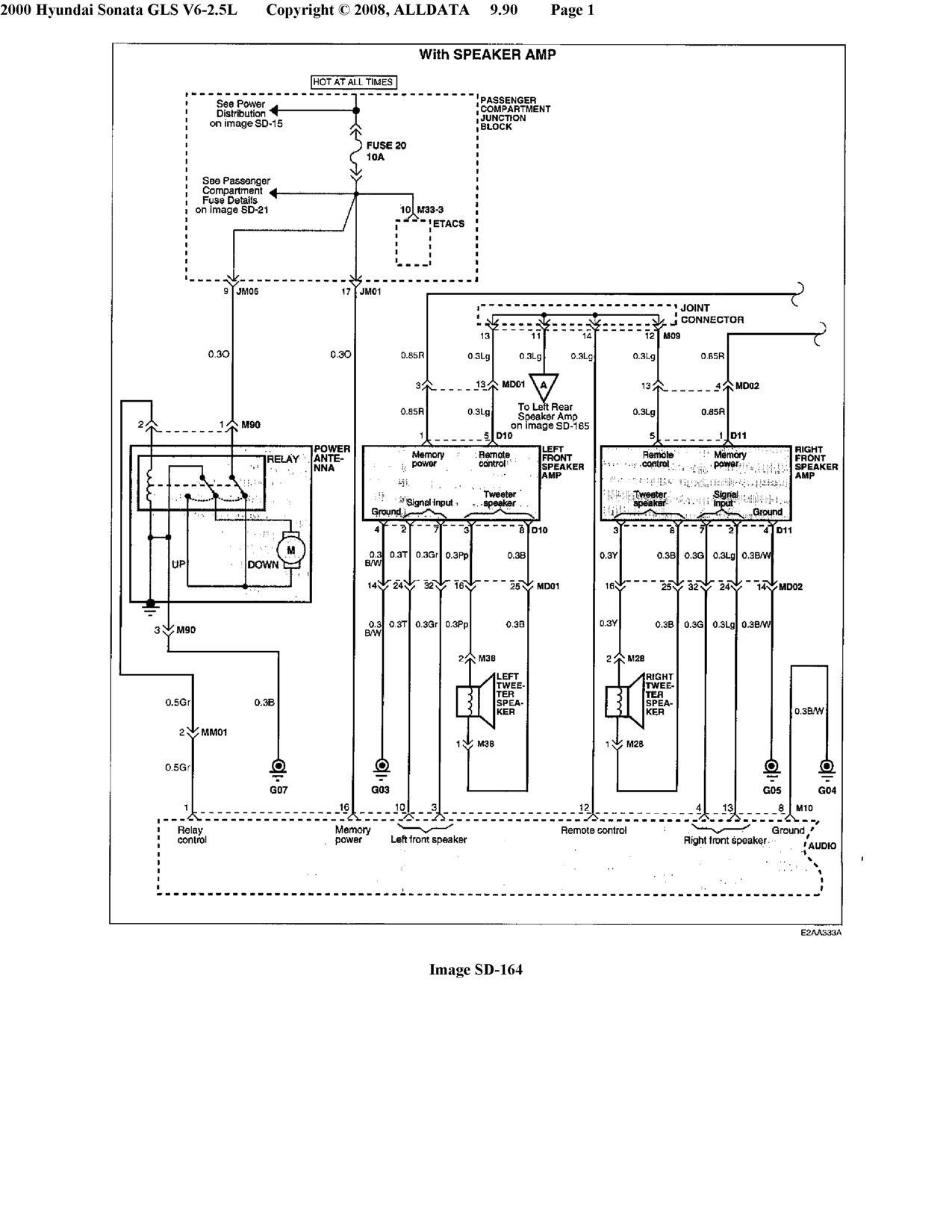 2008 hyundai entourage wiring diagrams