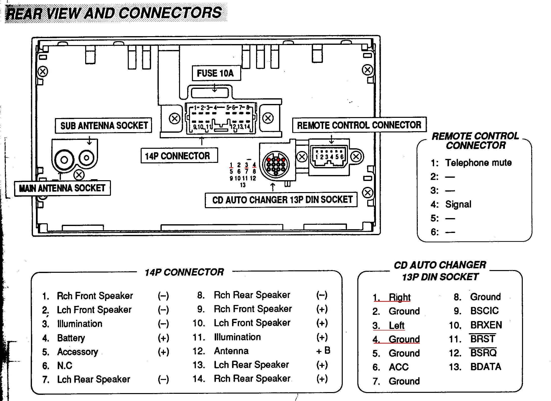 2000 mitsubishi eclipse wiring diagram radio wiring diagram for rh detoxicrecenze com 1992 Mitsubishi Montero Wiring-Diagram 02 Mitsubishi Montero Wiring-Diagram