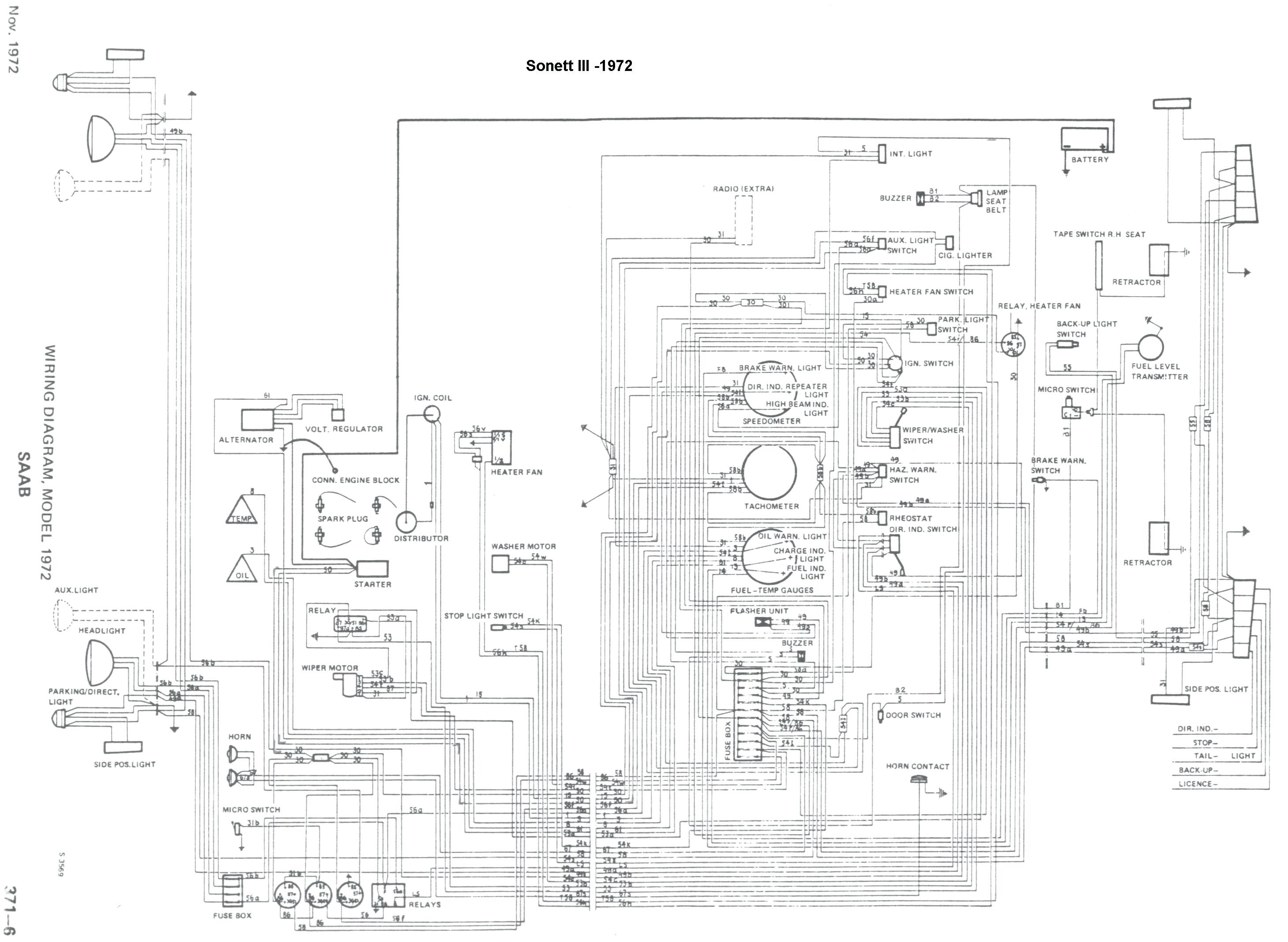 Peachy Saab 9000 Wiring Diagram Pdf Wiring Diagram B2 Wiring Database Aboleterrageneticorg