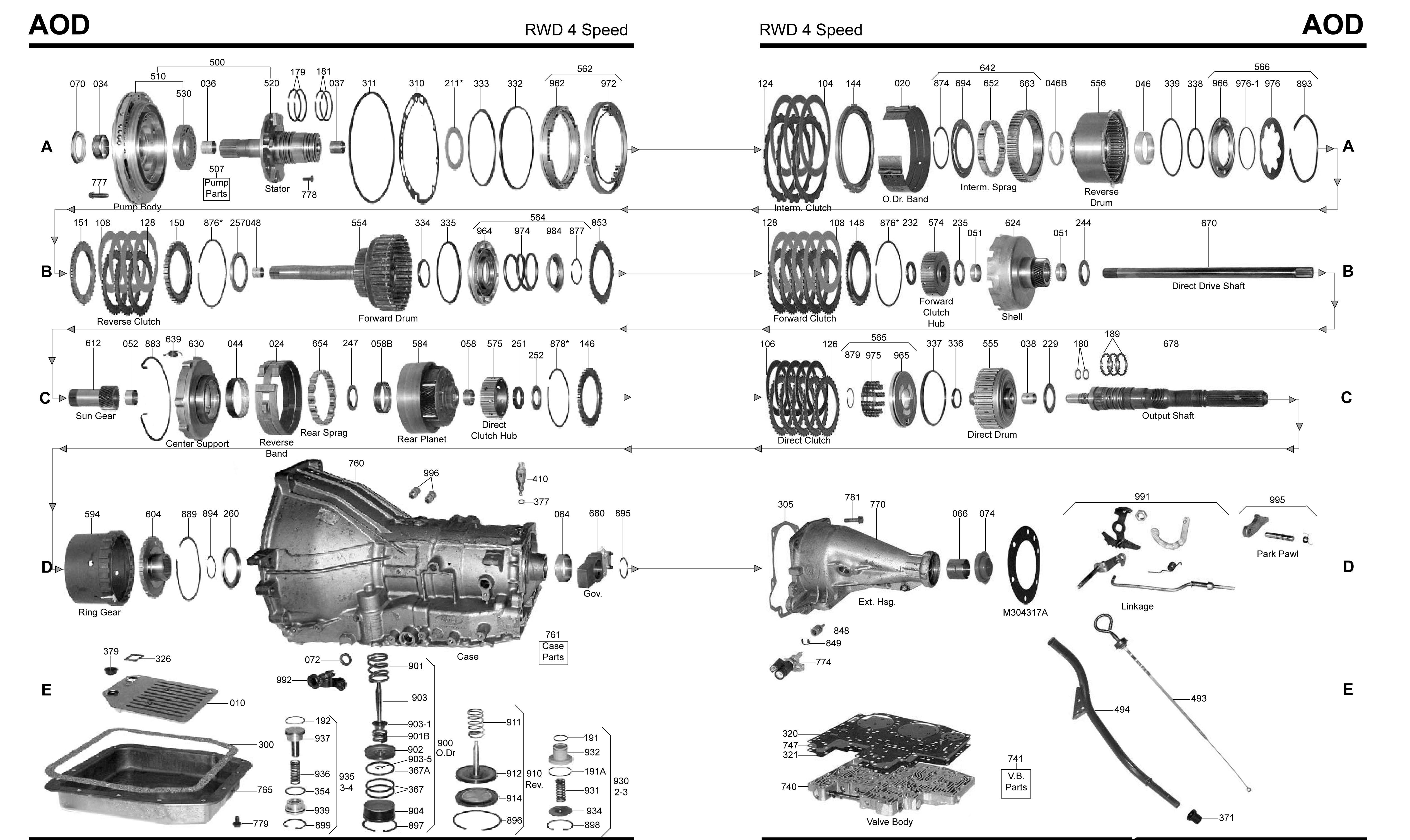 2002 ford Ranger Parts Diagram 4r70w Transmission Diagram Wiring Diagram Of 2002 ford Ranger Parts Diagram