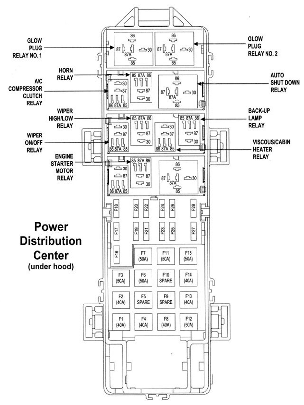 2002 Jeep Grand Cherokee Wiring Harness Diagram : Jeep grand cherokee engine diagram my wiring