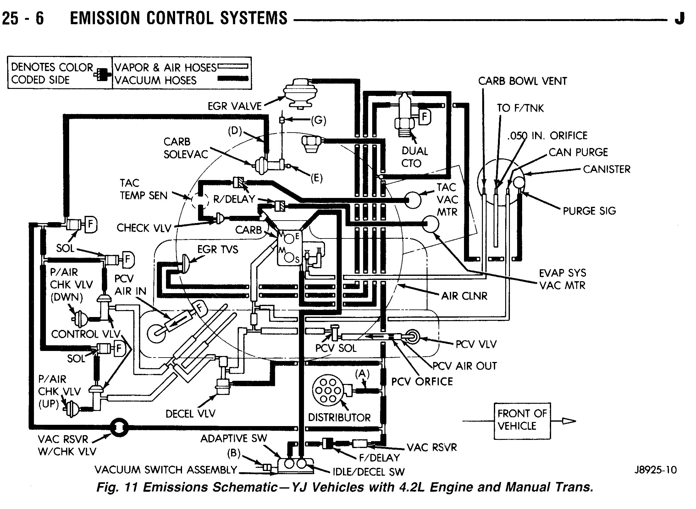 2002 Jeep Liberty Engine Controls Wiring Diagram Wire Center