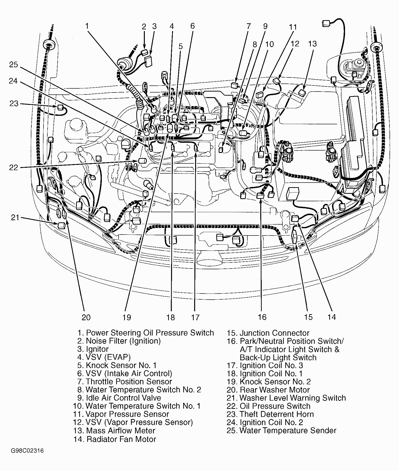 Toyota Matrix 2004 Fuse Box Diagram Wiring Library 2002 Tacoma Engine 98 Ta A Diagrams Instructions Of