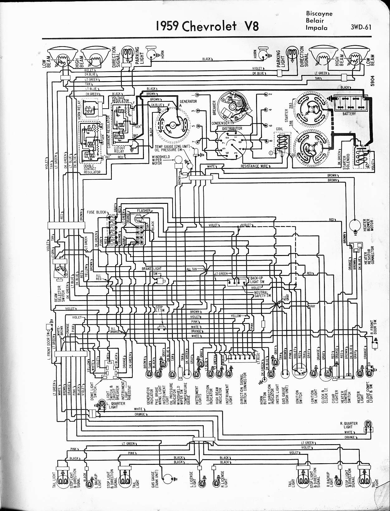 fuse diagram for 1959 chevy impala machine repair manual 1959 Chevy Impala Wiring Diagram 1959 chevy impala wiring diagram