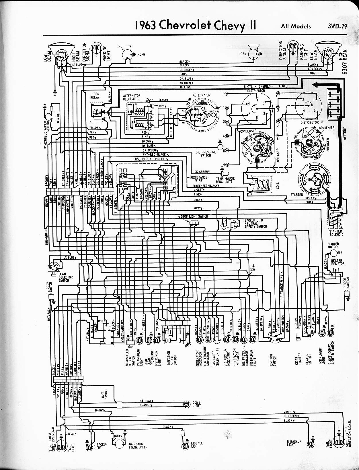 1966 chevy nova wiring diagram schematics wiring diagrams u2022 rh  seniorlivinguniversity co 1968 Camaro Wiring Harness Diagram 1966 Impala Wiring  Diagram