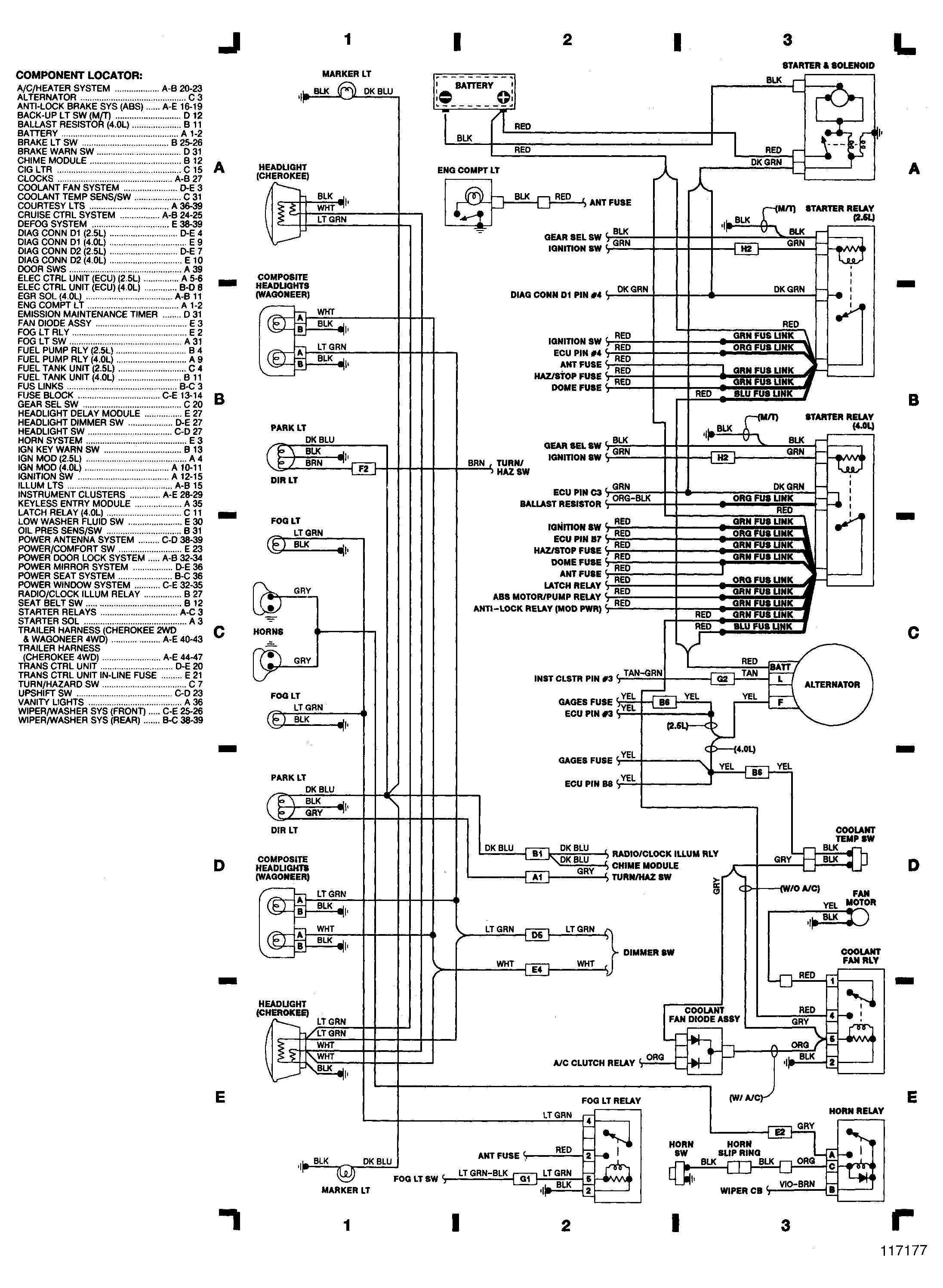 1990 Jeep Cherokee Ignition Wiring - Wiring Diagrams Value Jeep Grand Wagoneer Turn Signal Wiring Diagram on