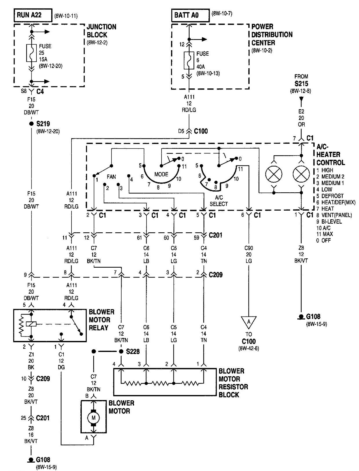 [DVZP_7254]   CA232E Jeep Wrangler Blower Motor Wiring Diagram | Wiring Library | 2000 Wrangler Heater Relay Wiring Diagram |  | Wiring Library