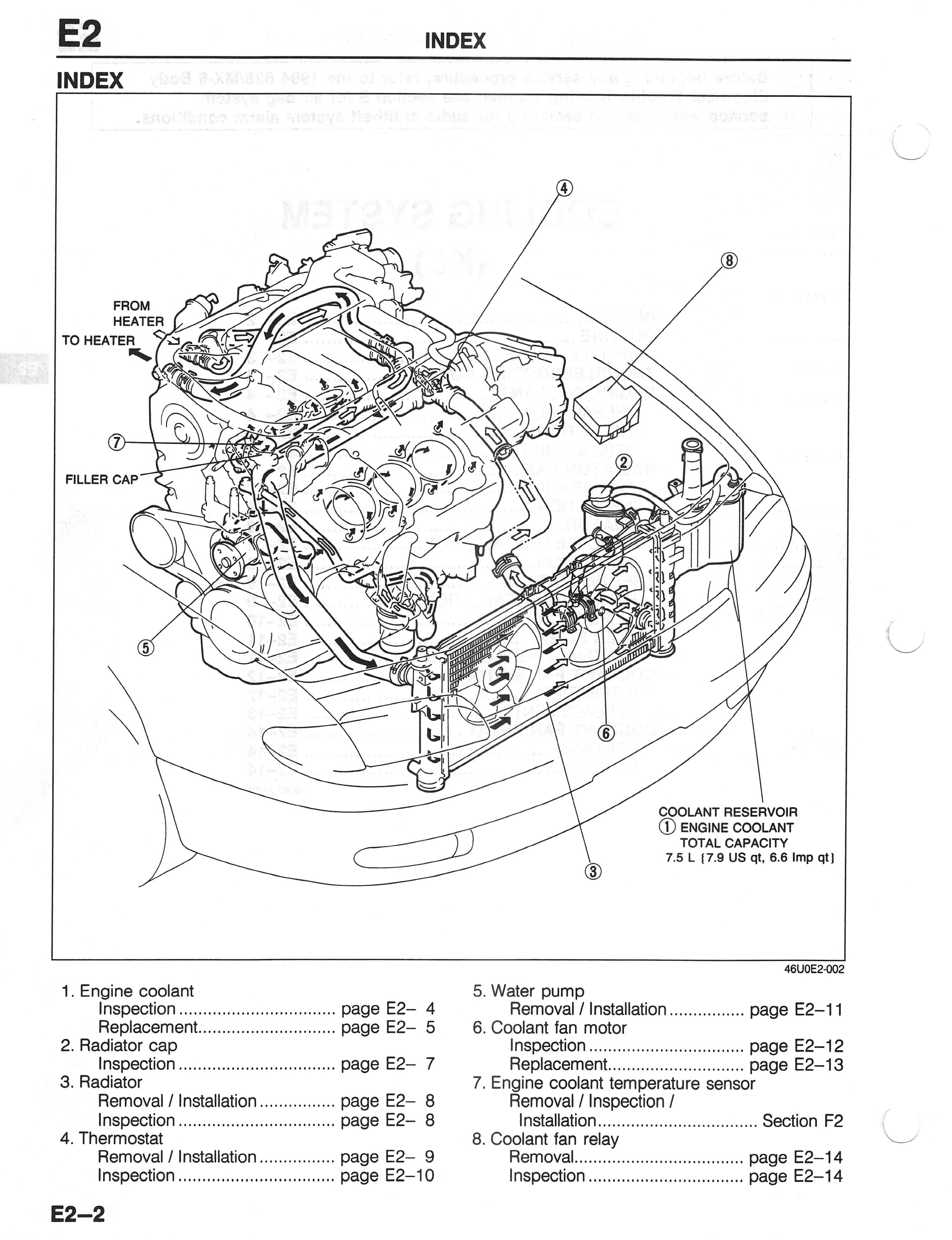 2006 Mazda 6 Cooling System Diagram