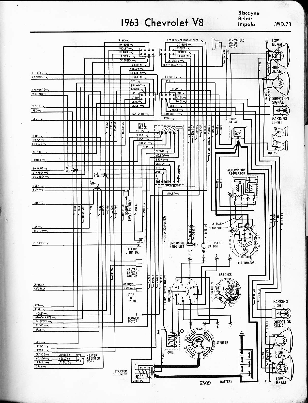 2006 Chevy Impala Engine Diagram 57 65 Wiring Diagrams My Chevrolet