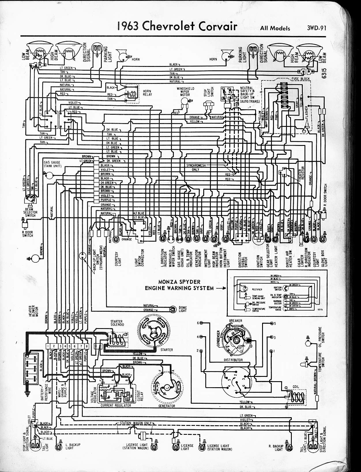 2006 Chevy Impala Engine Diagram 57 65 Wiring Diagrams My Chevrolet Of