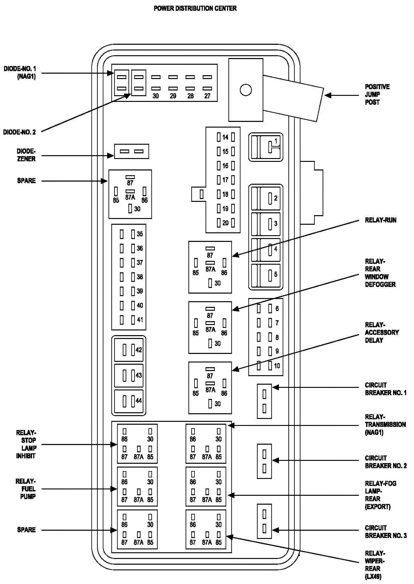 Roger Vivi Ersaks  2008 Chrysler 300 Fuse Panel Diagram