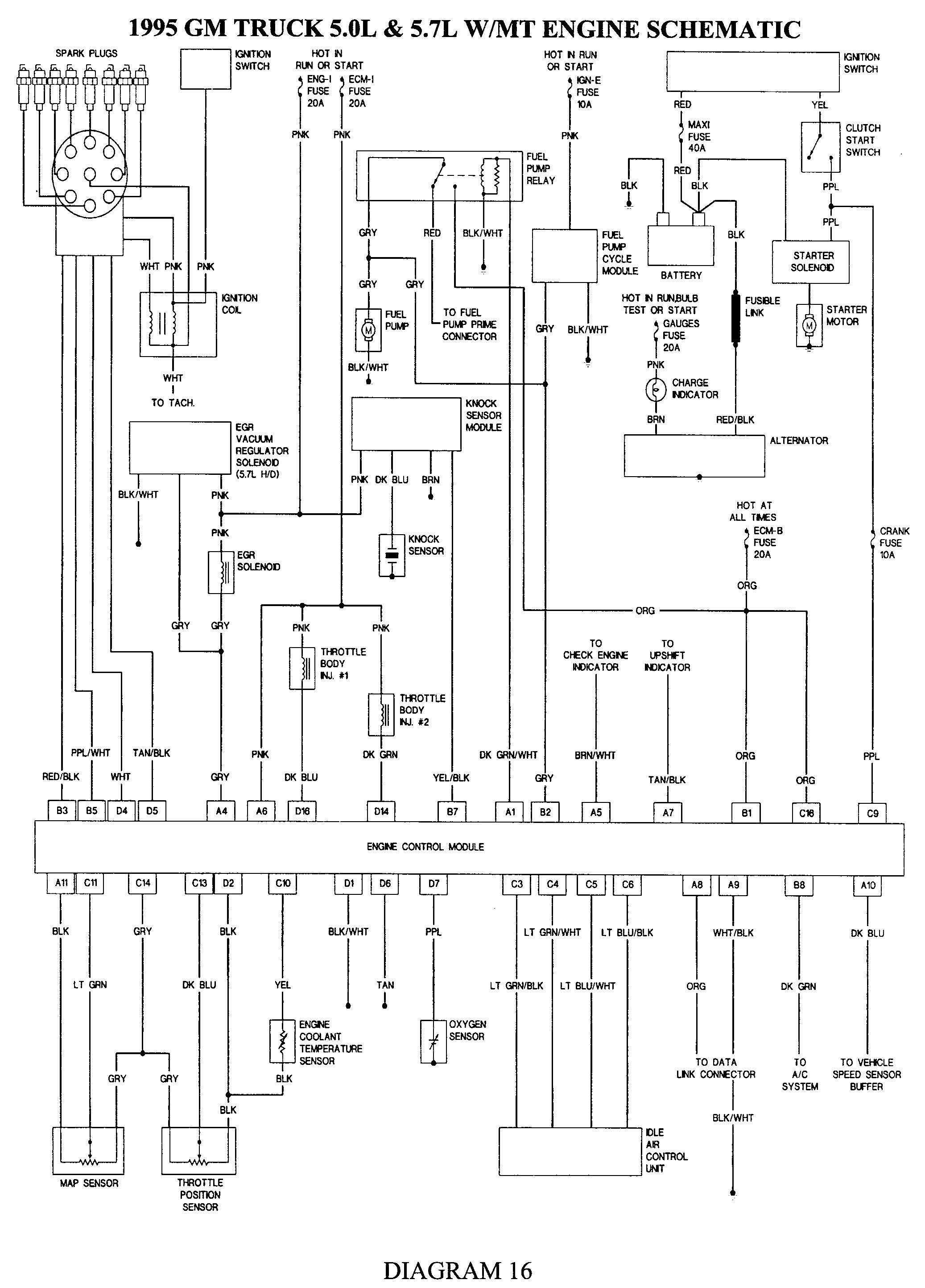 1995 gmc wiring harness download wiring diagrams u2022 rh wiringdiagramblog today 1951 Chevy Truck Wiring Harness Diagram 1995 Chevy Truck Wiring Harness