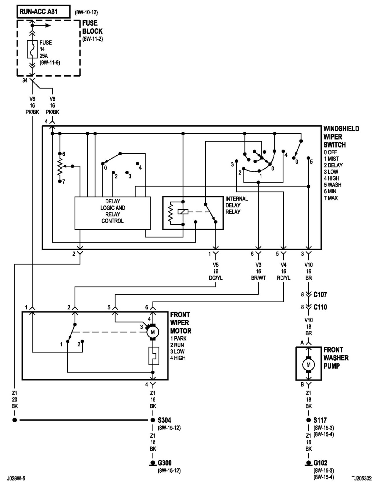 2010 Jeep Patriot Wiring Diagrams Data. 2010 Jeep Wrangler Factory Stereo  ...