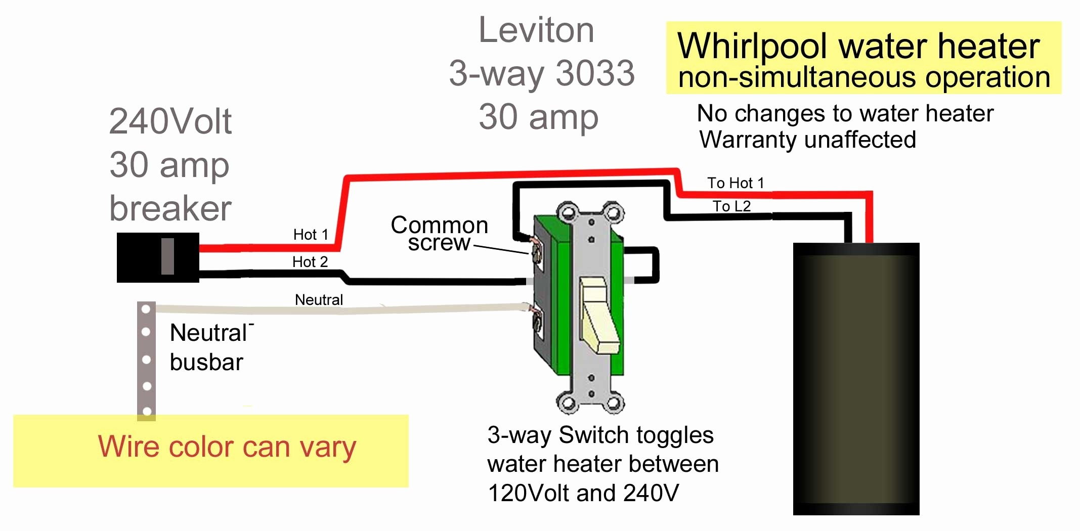 4 Wire 220 Dryer Schematic Diagram - Easy-to-read Wiring Diagrams •