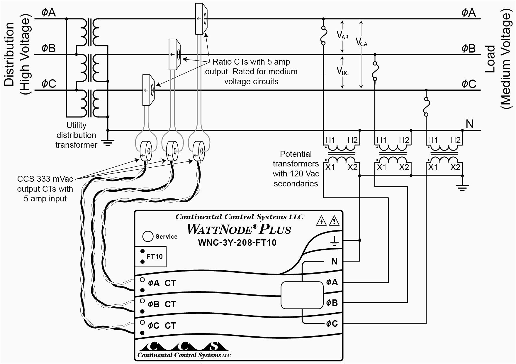 480v To 120v Transformer Wiring Diagram Control Power For Tryit Of