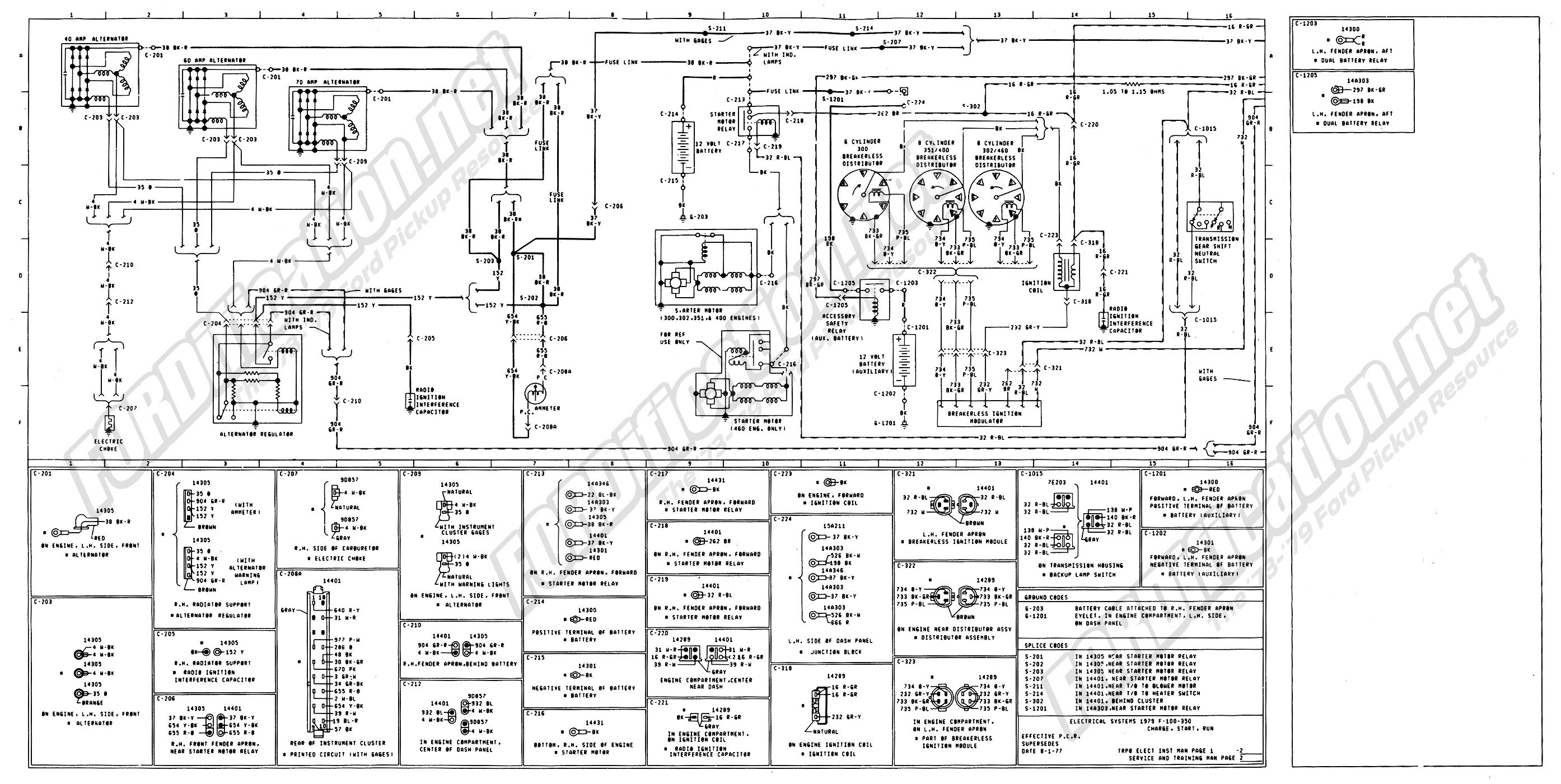 99 Sterling Truck Wiring Diagram 1973 1979 ford Truck Wiring Diagrams & Schematics fordification Of 99 Sterling Truck Wiring Diagram