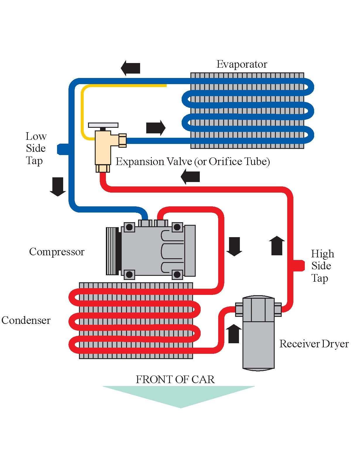 Ac System Diagram Car Ac System Diagram before You Call A Ac Repair Man Visit My Blog for Of Ac System Diagram Car