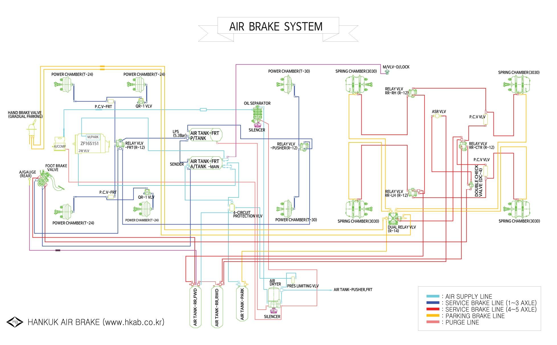 Air Brake Foot Valve Diagram Air Brake Foot Valve Diagram Best Brake 2017 Of Air Brake Foot Valve Diagram