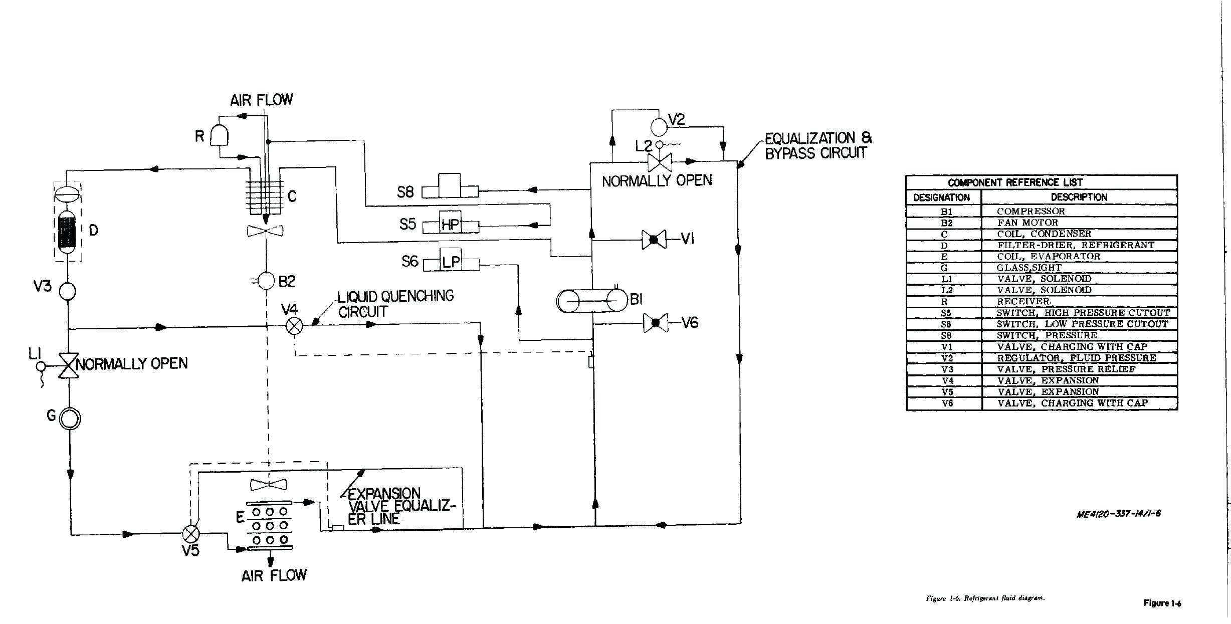 Auto Air Conditioner Diagram Auto Air Condition System Diagram Of Auto Air Conditioner Diagram