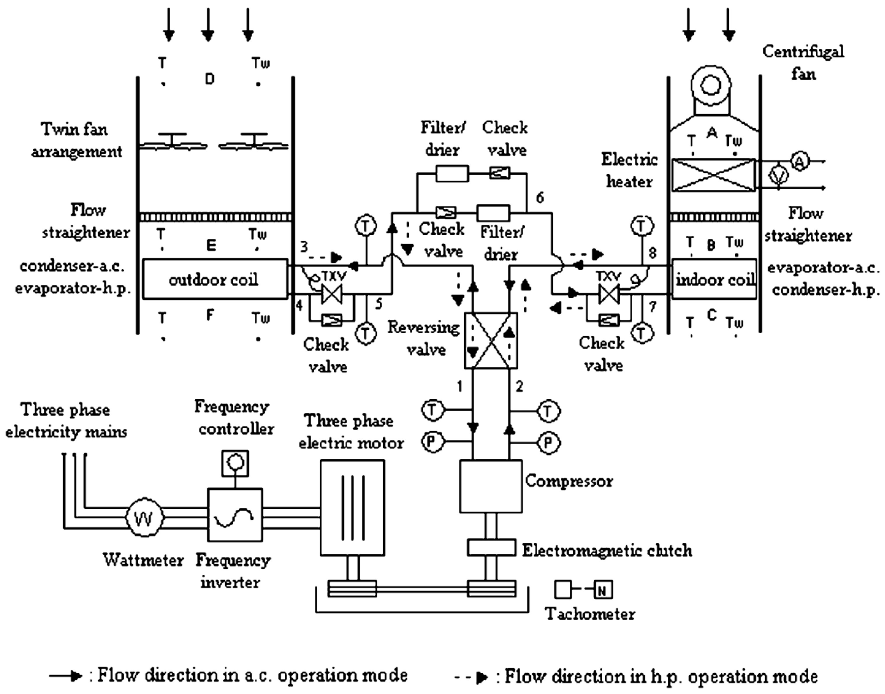 Auto Air Conditioning System Diagram Energies Free Full Text Of Auto Air Conditioning System Diagram