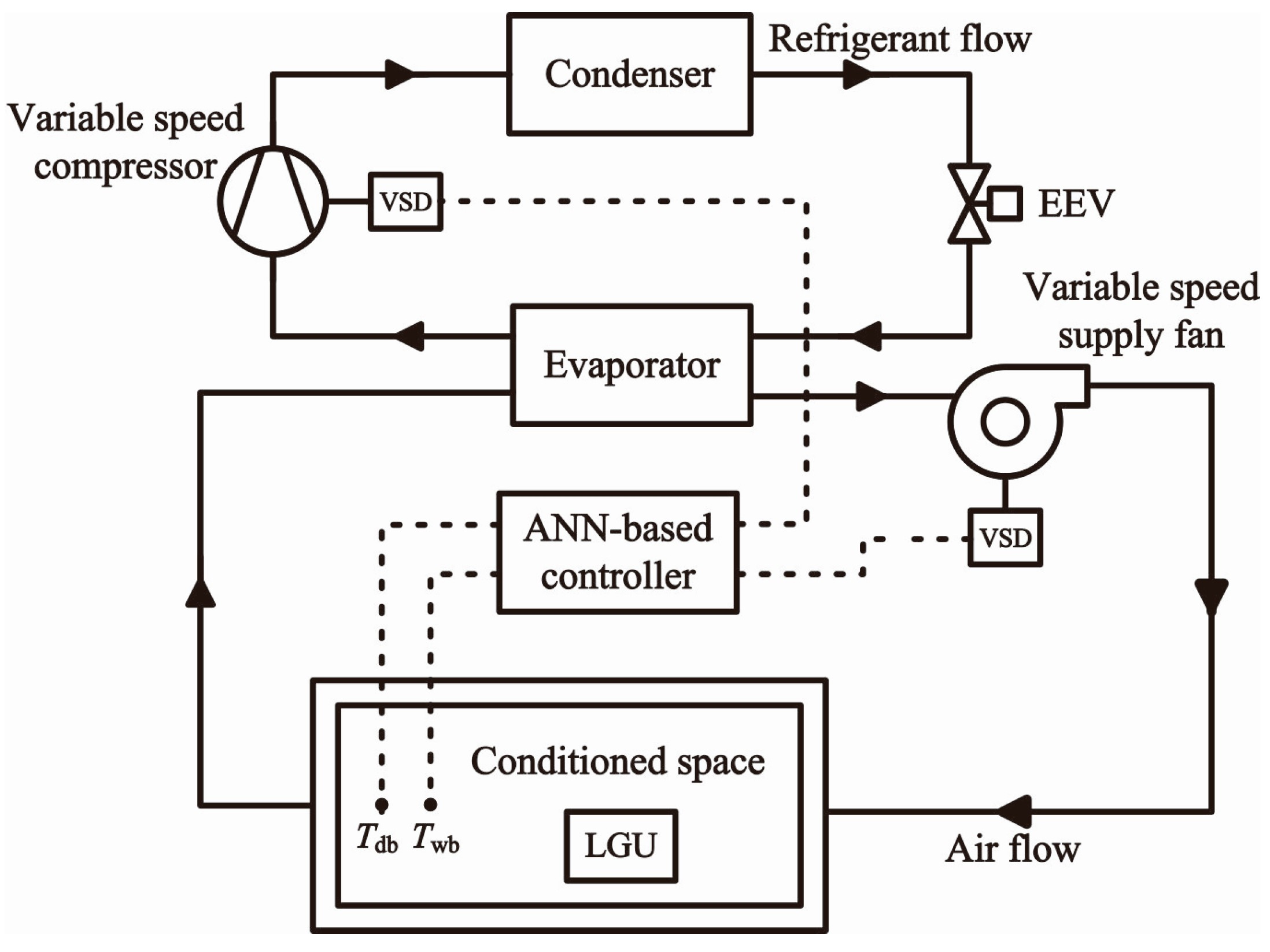 auto air conditioning system diagram