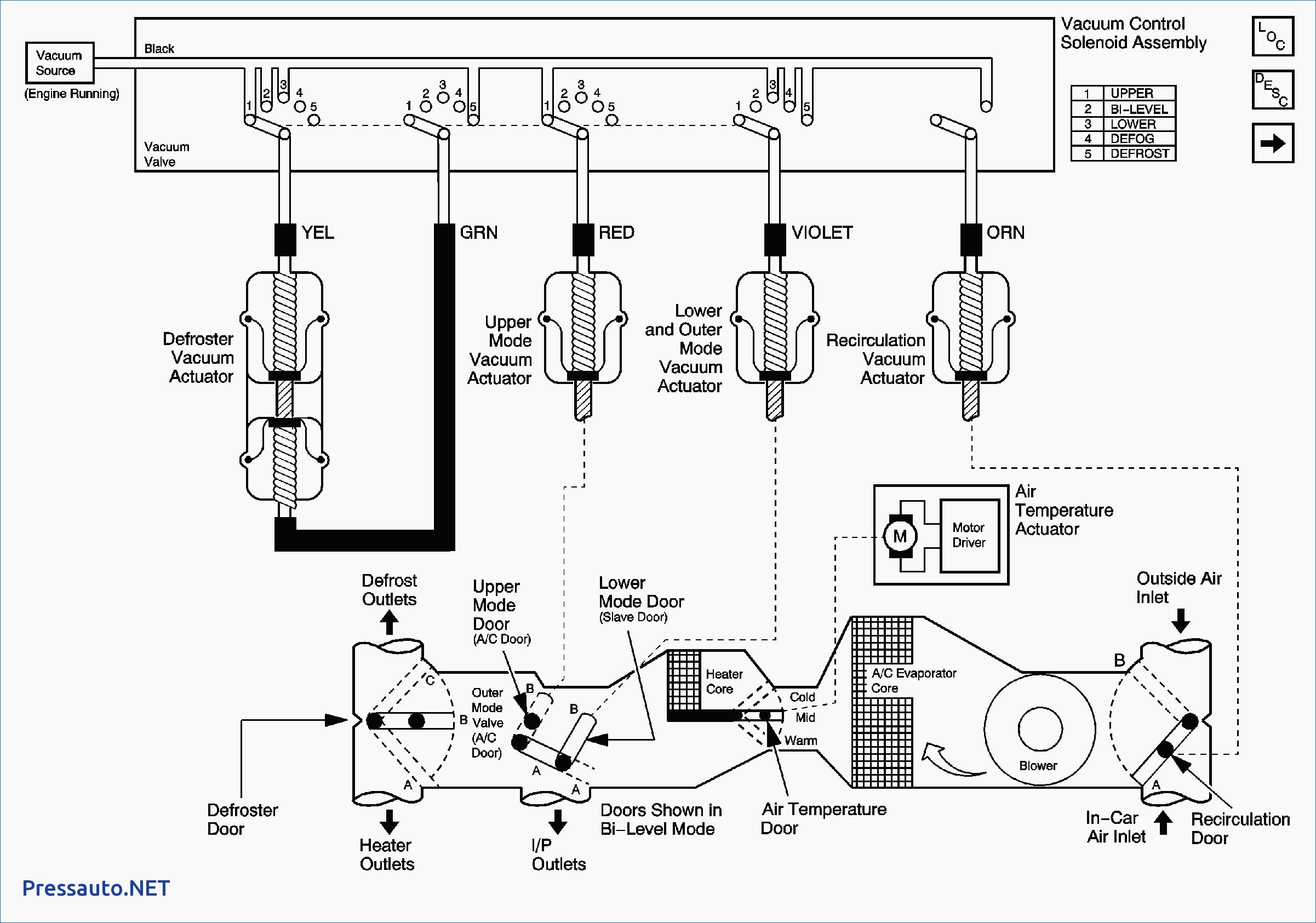 Auto Aircon Diagram Auto Air Conditioner Wiring Diagram Wiring Wiring Diagrams
