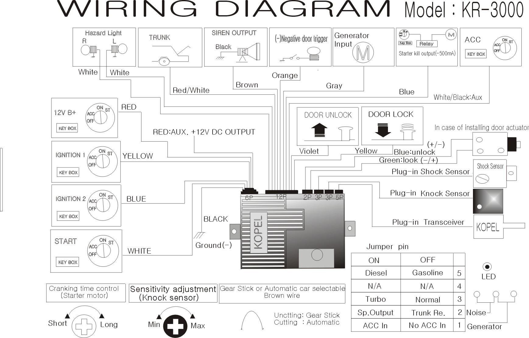 Auto Command Remote Starter Wiring Diagram Wiring Diagram Starter solenoid
