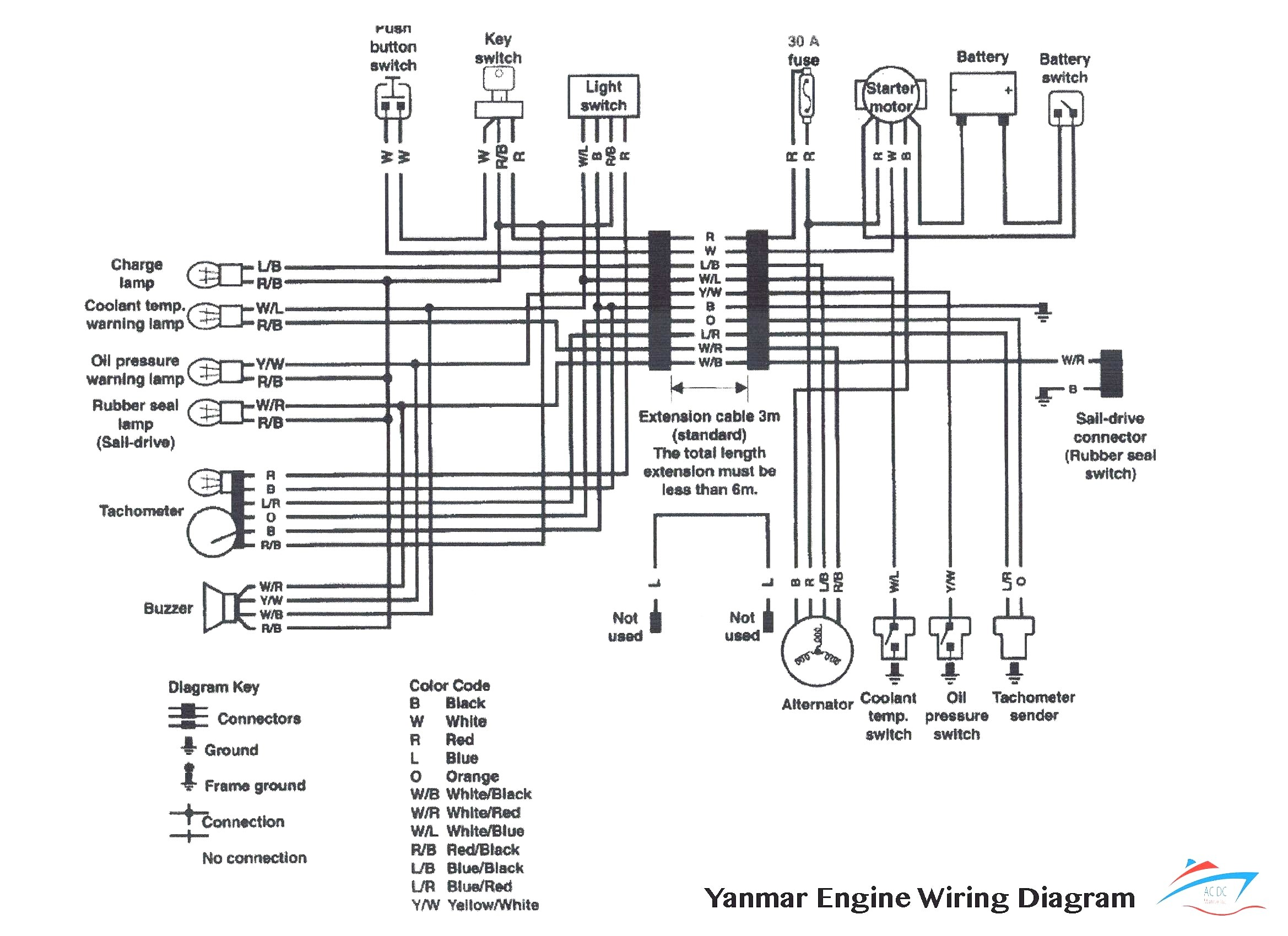 vdo hour meter wiring diagram