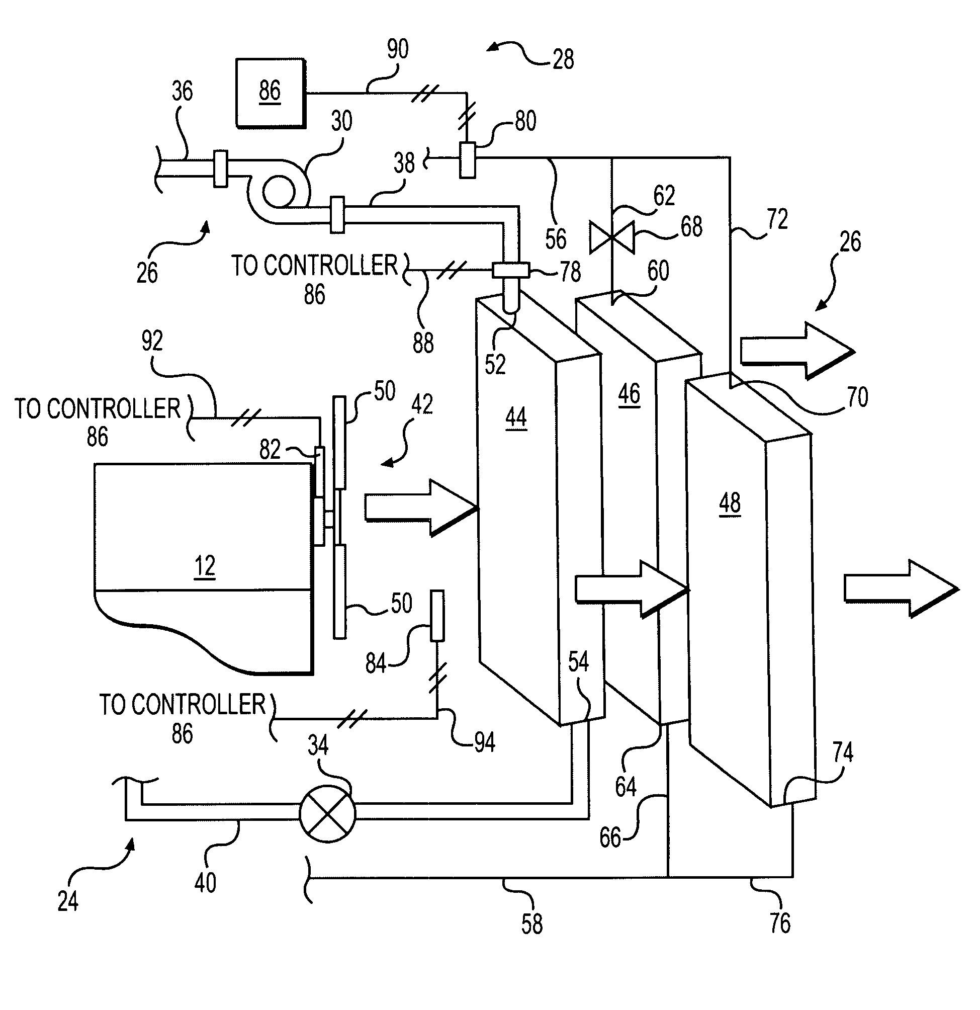 Automotive Cooling System Diagram
