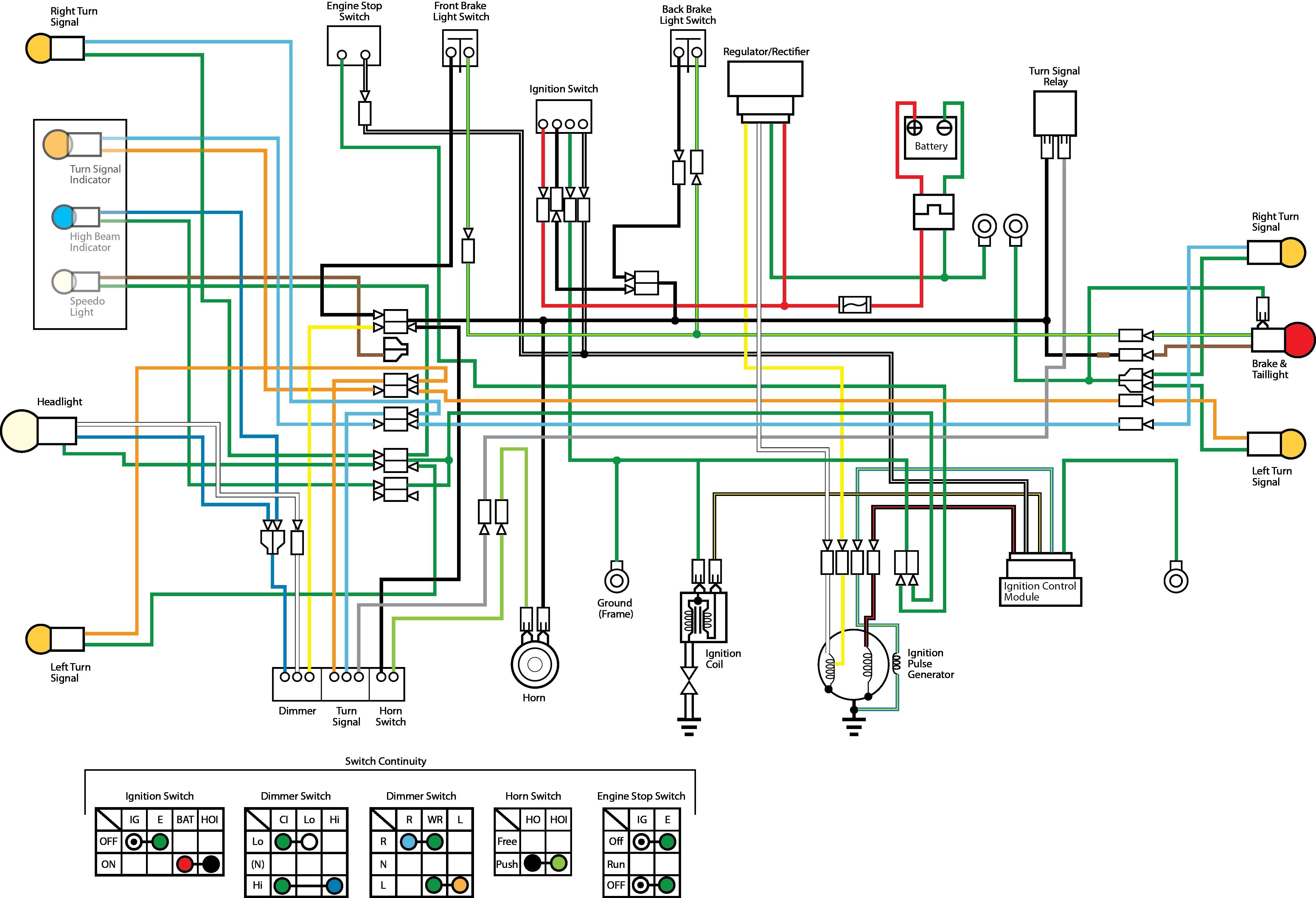 Basic Motorcycle Wiring Diagram Inspirational Electrical Wiring ...