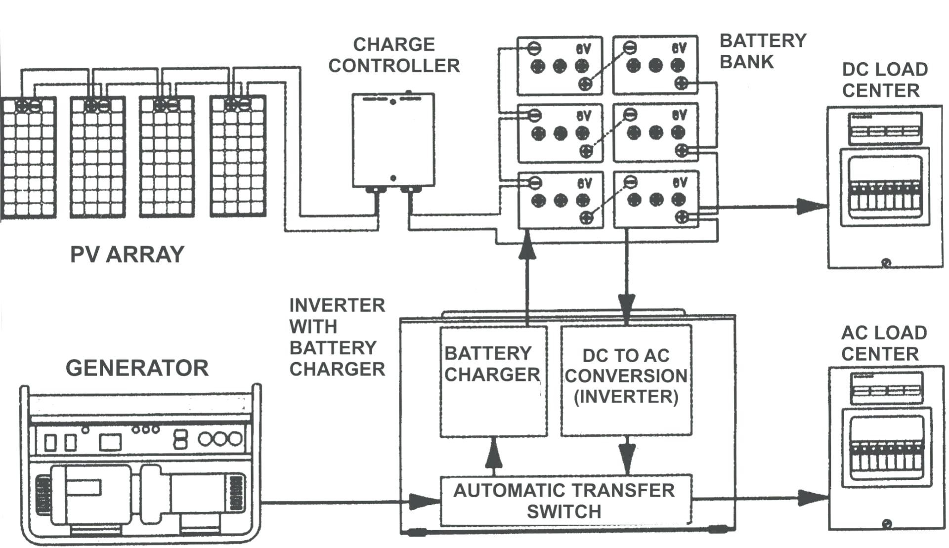 Marine Battery Inverter Diagram Trusted Wiring Caravan Charger Dc Solutions Digital Schematics