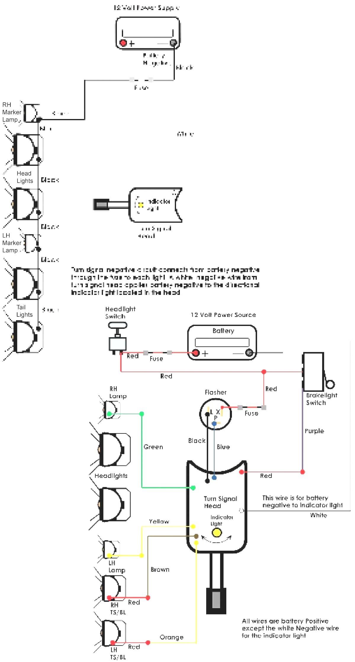 Portman Am570 Wiring Diagram Page 2 And Schematics Puch Diagrams For Motorcycles Brake Pedal Switch Light New Fresh Gm Of
