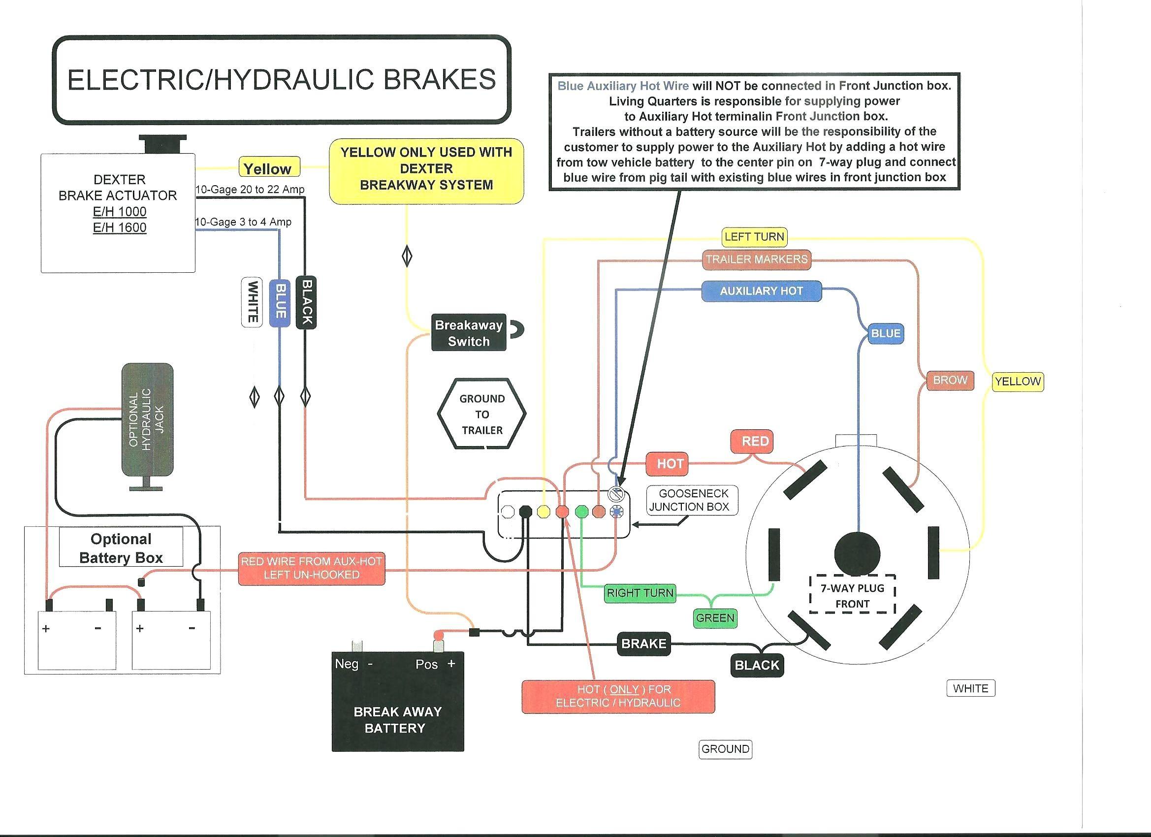 Break Away Systems Wiring Diagram Wiring Diagram Trailer Brakes Save 7 Electric Trailer Brake Wiring Of Break Away Systems Wiring Diagram