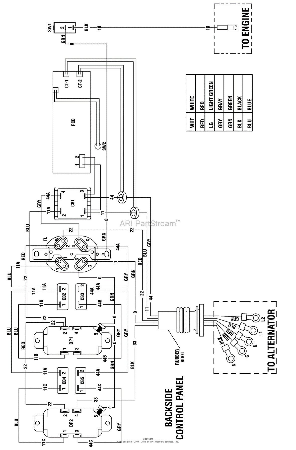Briggs And Stratton Vanguard Wiring Diagram from detoxicrecenze.com
