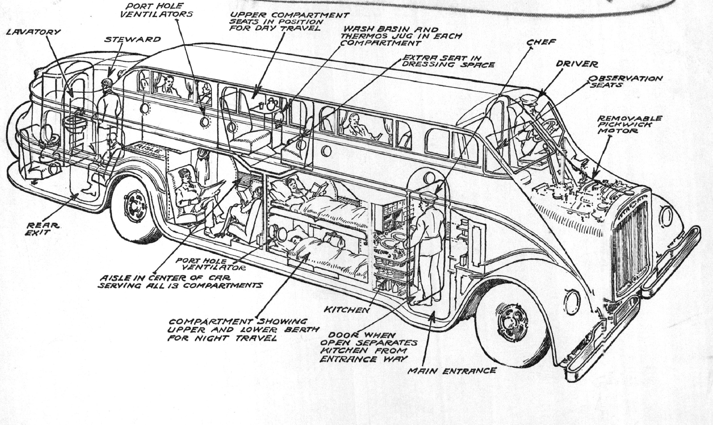 Bus Engine Diagram Bus Engine Diagram Indexnewspaper Of Bus Engine Diagram