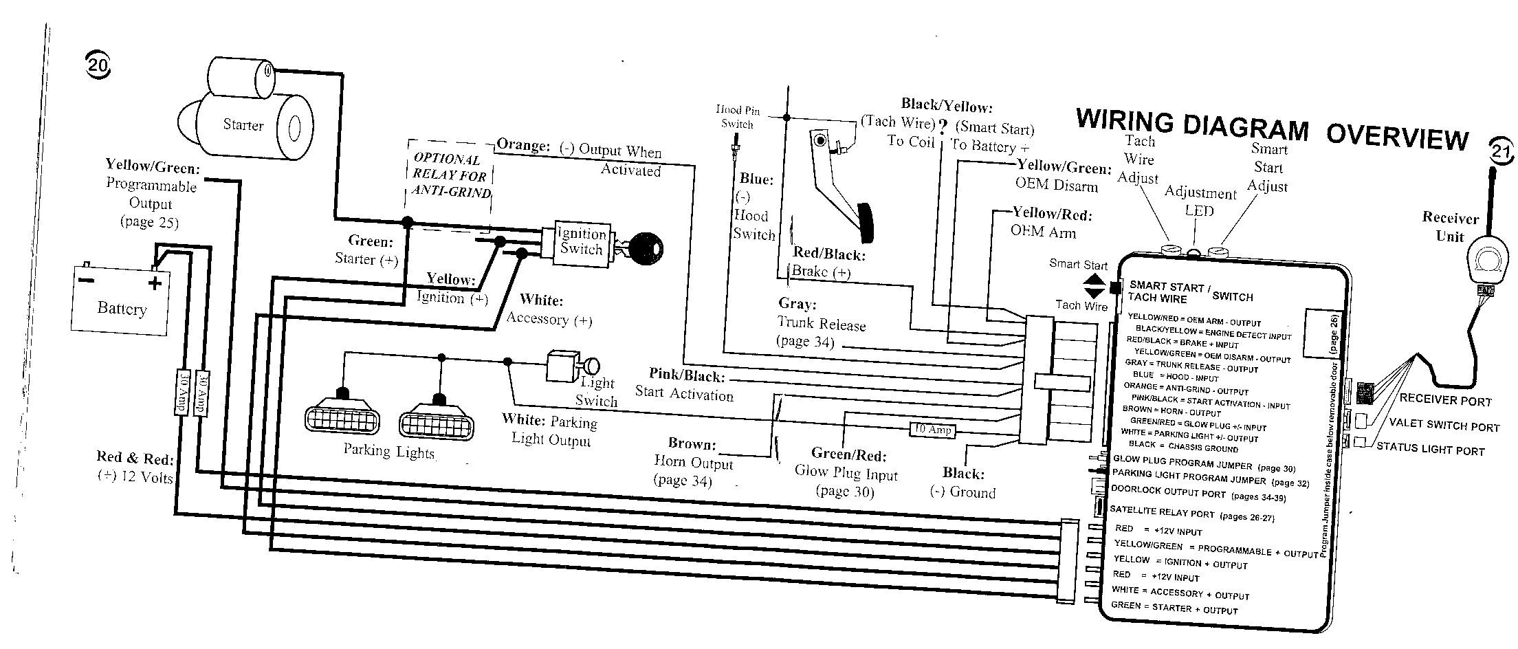 Car Alarm System Wiring Diagram Bulldog Car Wiring Diagrams within Of Car Alarm System Wiring Diagram