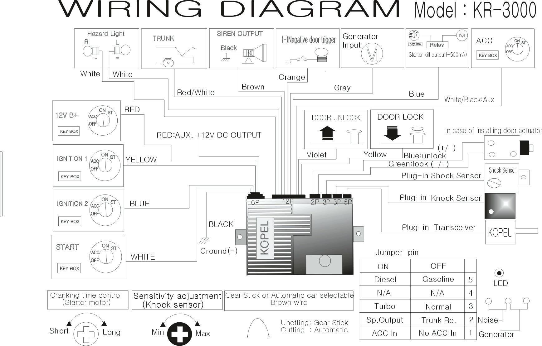 Car Alarm System Wiring Diagram Car Security System Wiring Diagram Copy Wiring Diagram for Ceiling Of Car Alarm System Wiring Diagram