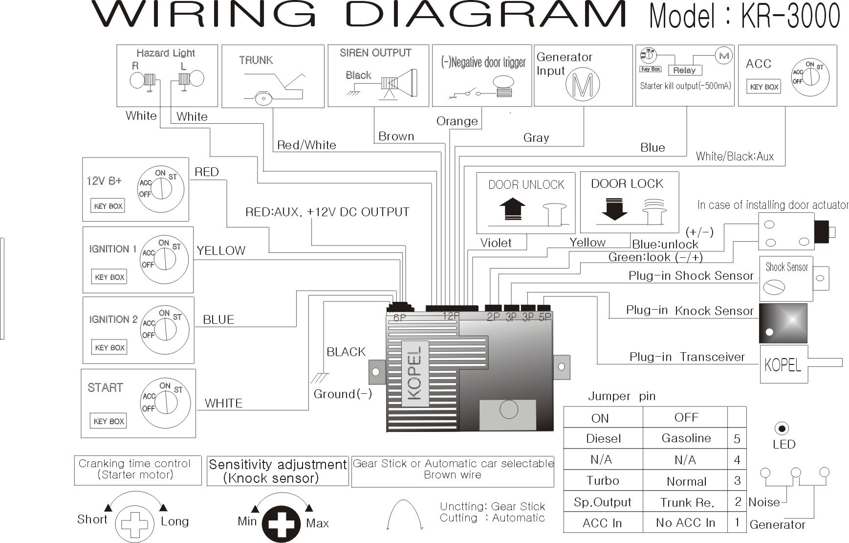 Car Alarm Wiring Diagram Rccarsusa Page 5 Of 24 Wiring Diagrams Sample and Frees Of Car Alarm Wiring Diagram