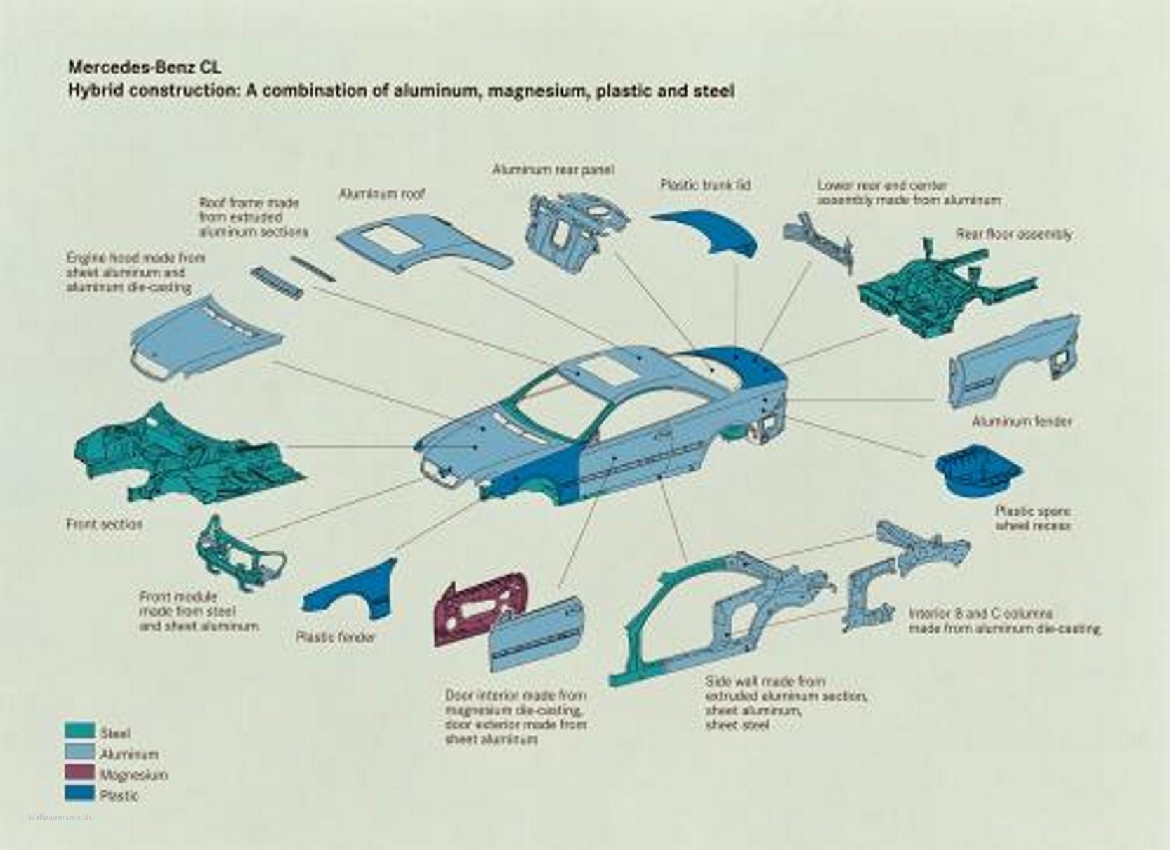 Car Body Parts Names with Diagram attractive Car Body Part Diagram ...