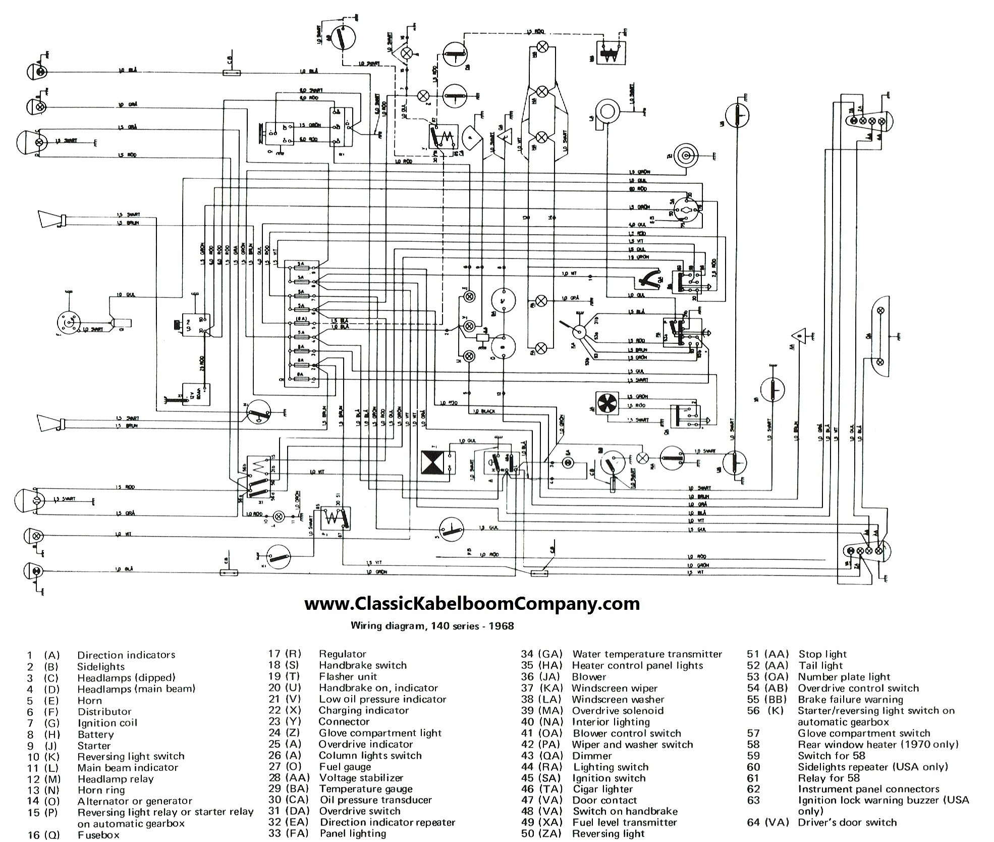 Mgb Fuse Diagram on 1976 tr6 wiring diagram