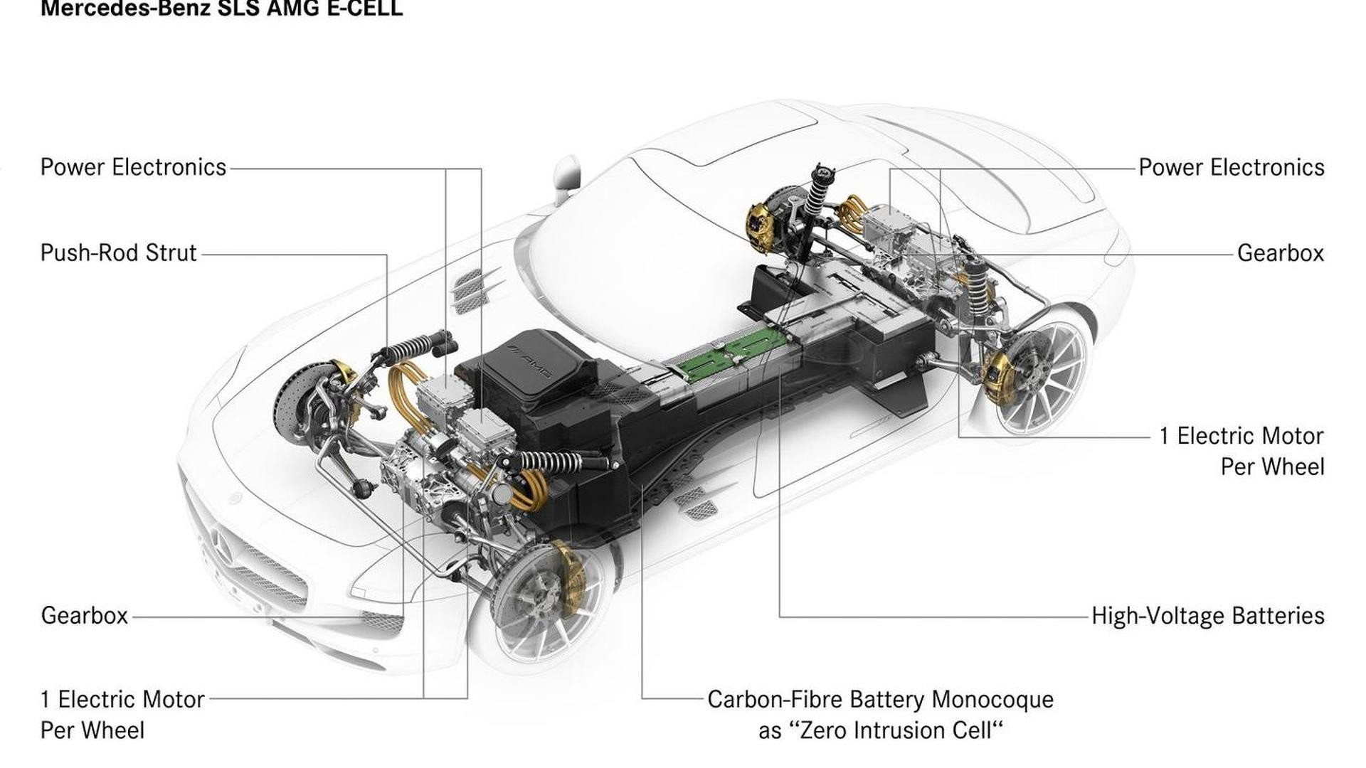 car drivetrain diagram sls amg e cell electric drivetrain