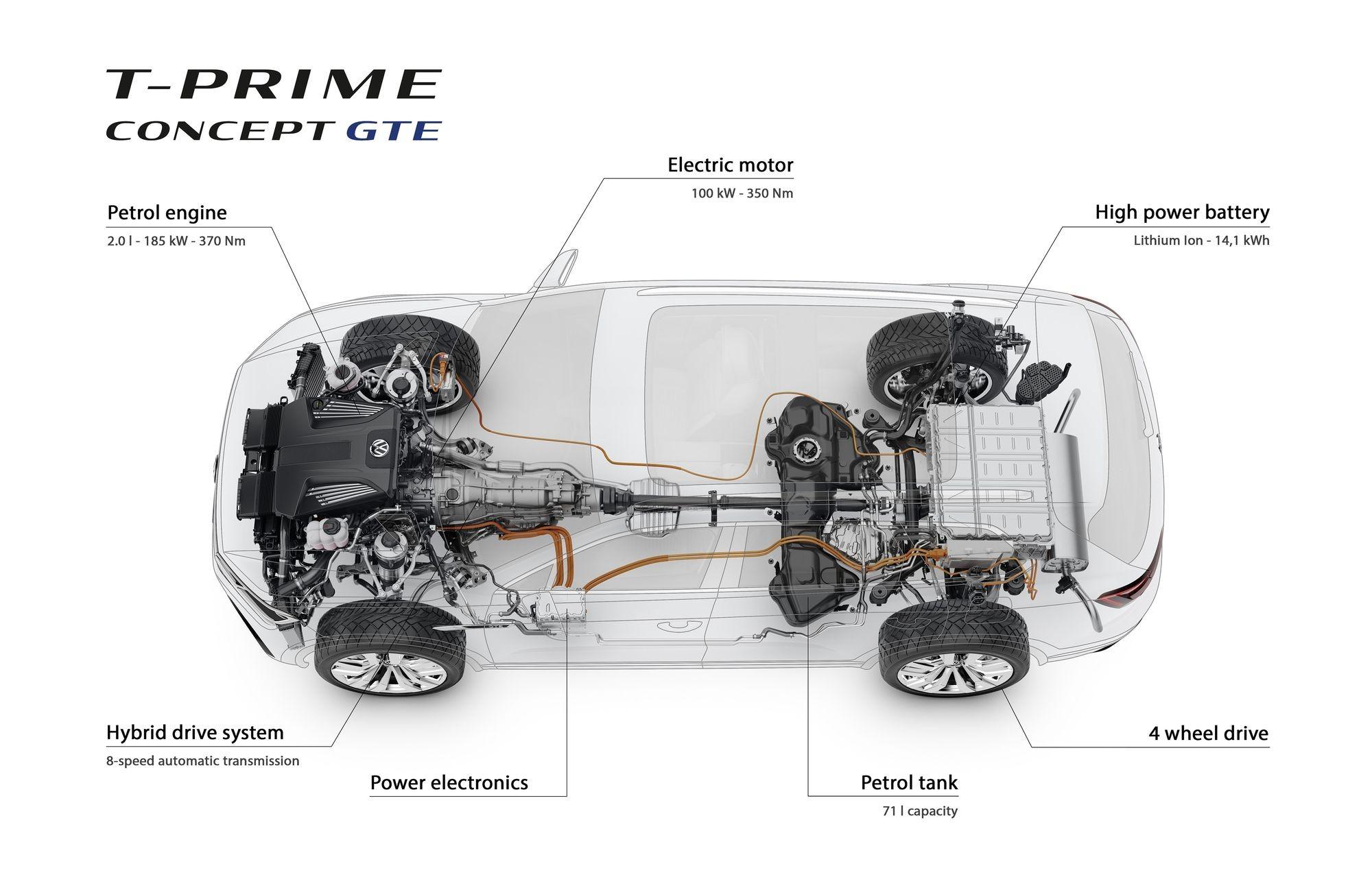 Car Drivetrain Diagram