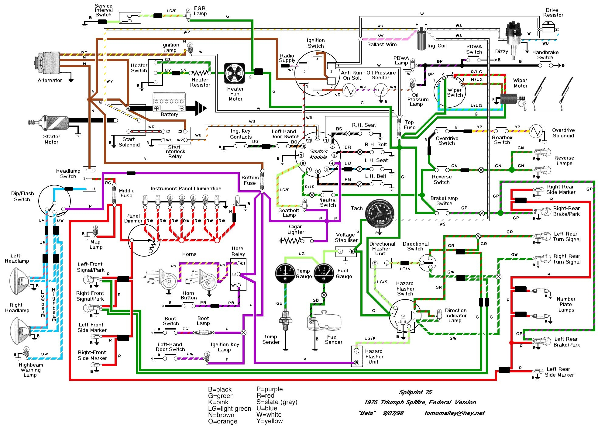 Mg Tf 1500 Wiring Diagram - WIRE Center •
