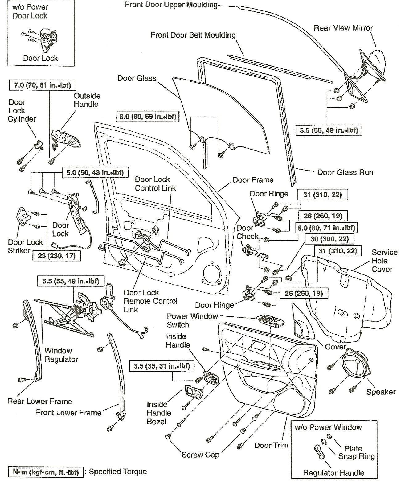 Car Undercarriage Parts Diagram Car Body Parts Diagram Luxury Wonderful Car Undercarriage Parts Of Car Undercarriage Parts Diagram