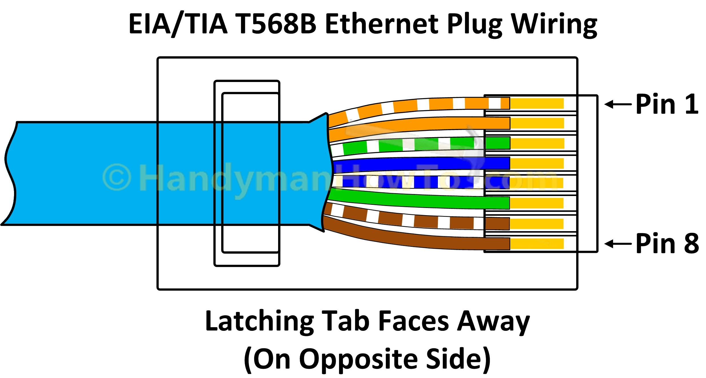cat 6 568c wiring diagram download wiring diagrams u2022 rh wiringdiagramblog today Starrett 568C Tia C