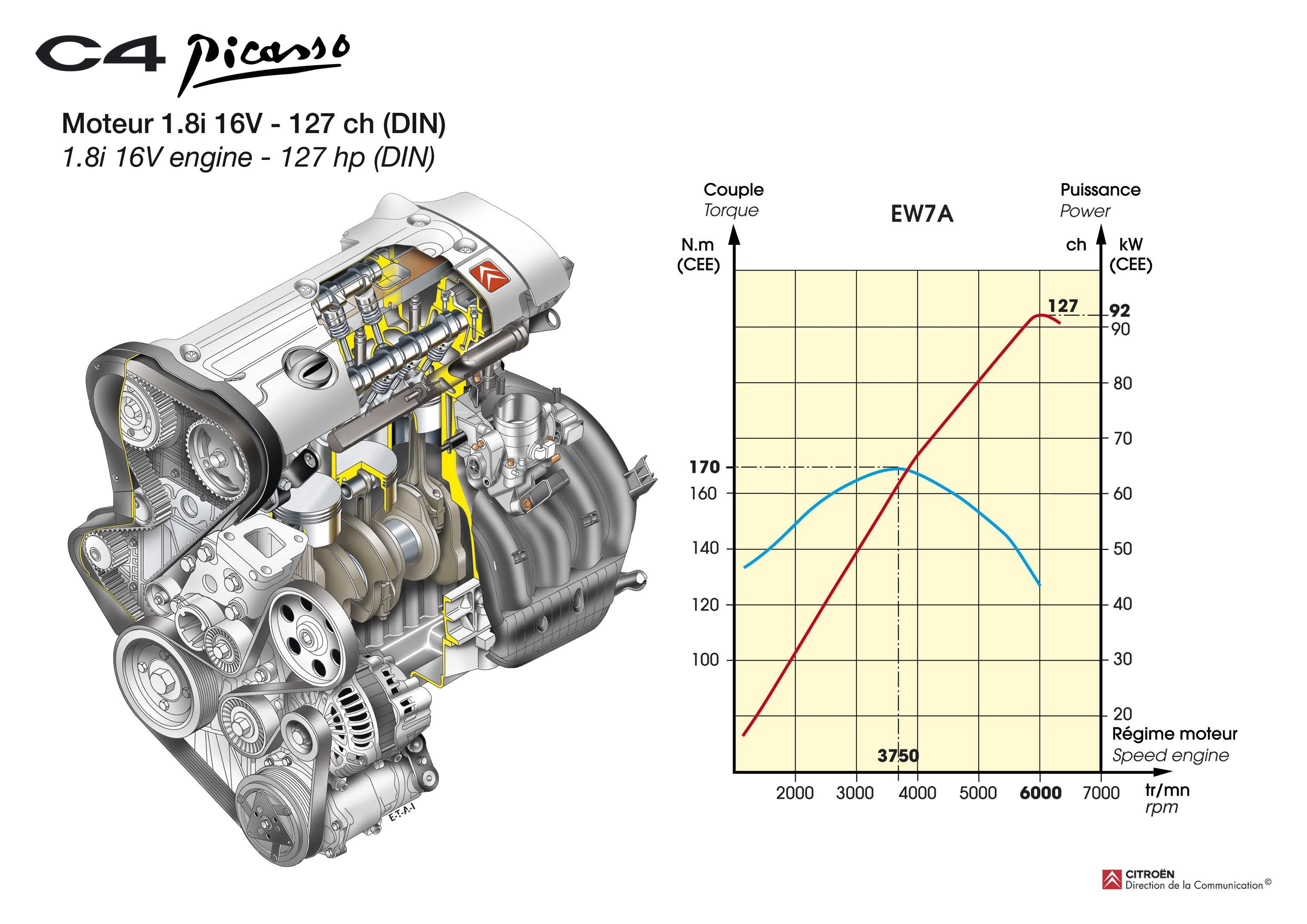 Citroen C4 Engine Diagram 2007 Citroen C4 Picasso Of Citroen C4 Engine Diagram