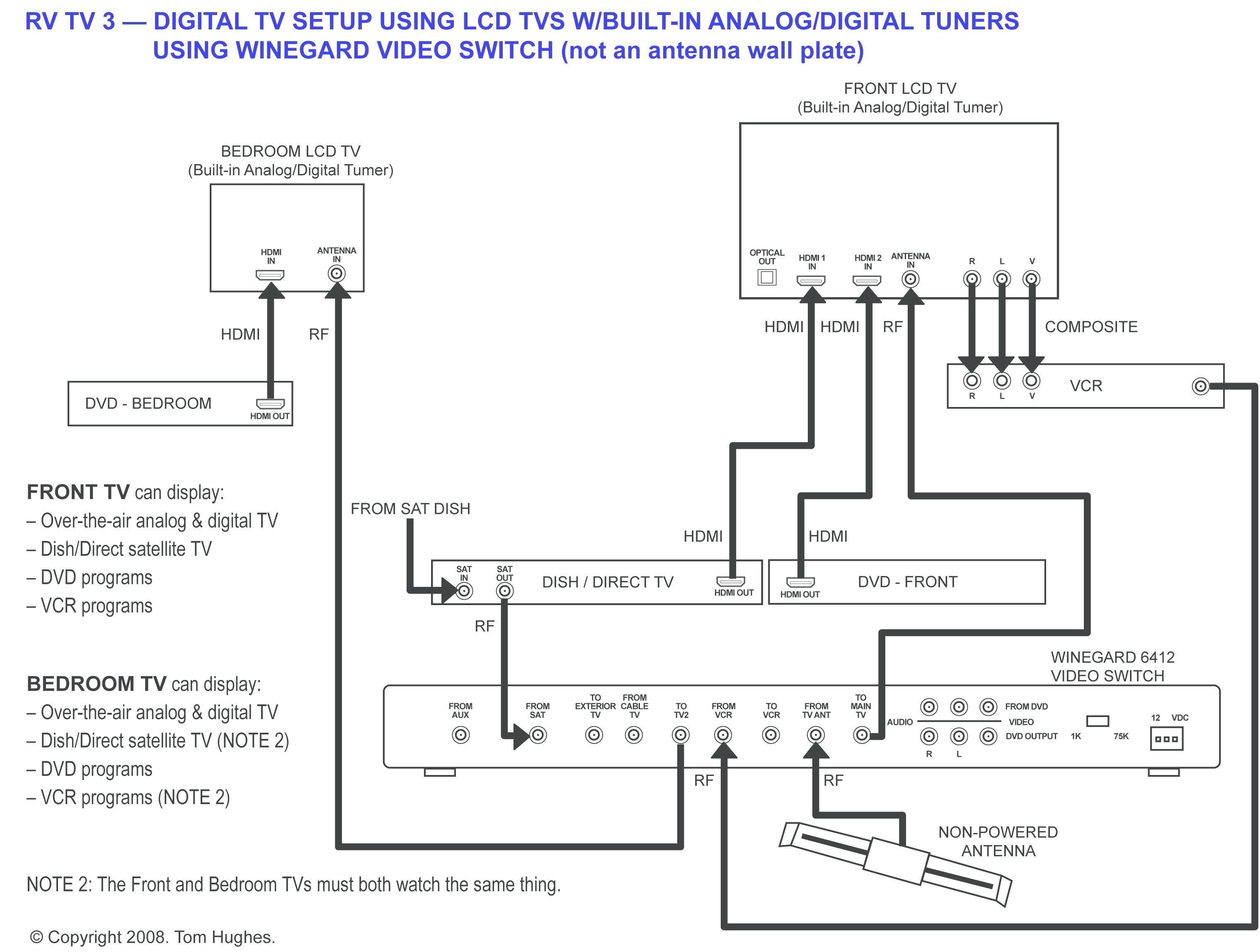 Commax Intercom Wiring Diagram Max 7 Hands Free Video Phone White Direct Tv Satellite Dish Of